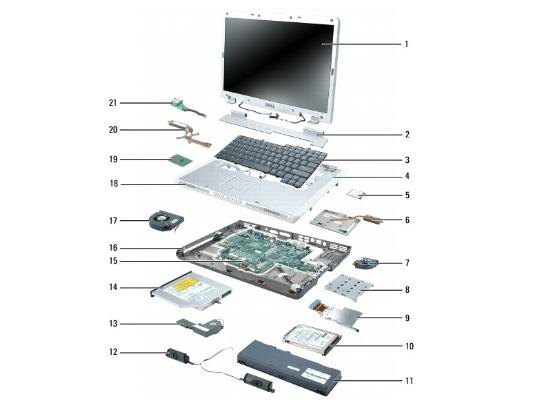 Sửa laptop Panasonic