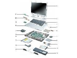 Sửa laptop tại nhà Hai Bà Trưng Hà Nội